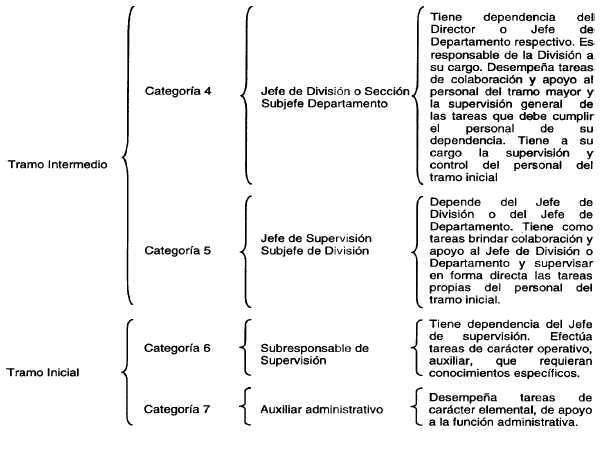 dto366-5-4-2006-2