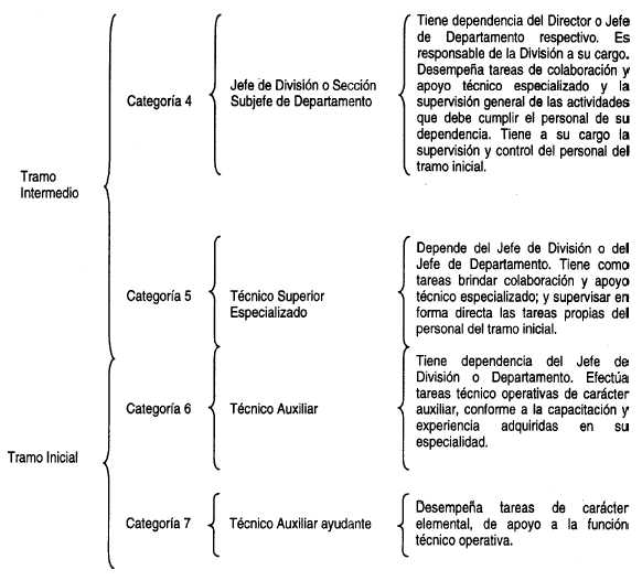 dto366-5-4-2006-4